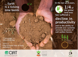 Earth is a time bomb world soil day