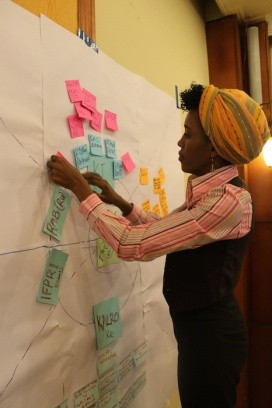 Participants map stakeholders across projects in the White Nile sub-region. Photo: Thor Windham-Wright/IWMI