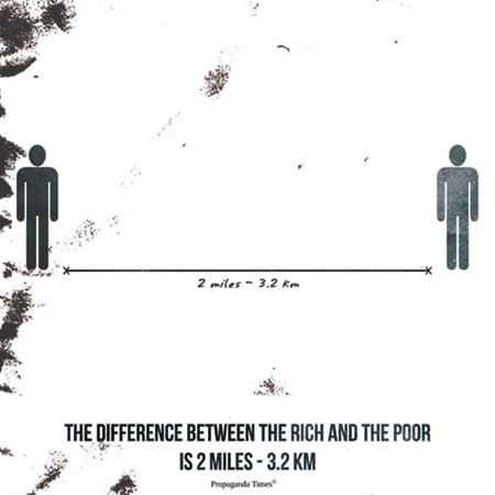 And the difference is.... Photo: PropagandaTimes on Flickr